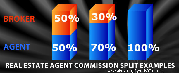 real estate agents commission split comparison chart